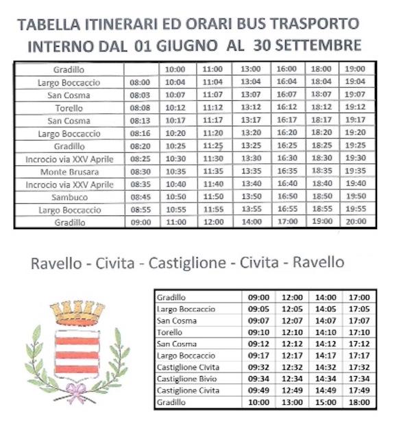 TABELLA ORARI RAVELLO DAL 01 06 2015 AL 31 08 2015